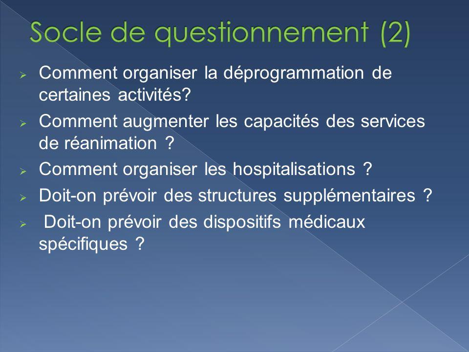 Comment organiser la déprogrammation de certaines activités? Comment augmenter les capacités des services de réanimation ? Comment organiser les hospi