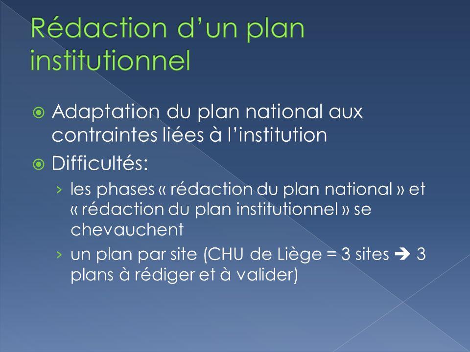 Adaptation du plan national aux contraintes liées à linstitution Difficultés: les phases « rédaction du plan national » et « rédaction du plan institu