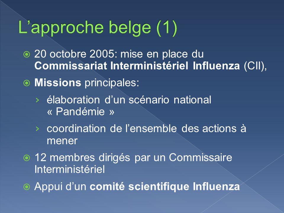 20 octobre 2005: mise en place du Commissariat Interministériel Influenza (CII), Missions principales: élaboration dun scénario national « Pandémie » coordination de lensemble des actions à mener 12 membres dirigés par un Commissaire Interministériel Appui dun comité scientifique Influenza