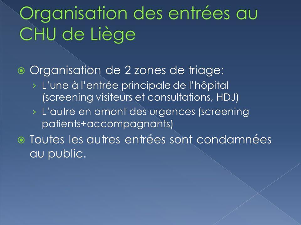 Organisation de 2 zones de triage: Lune à lentrée principale de lhôpital (screening visiteurs et consultations, HDJ) Lautre en amont des urgences (scr