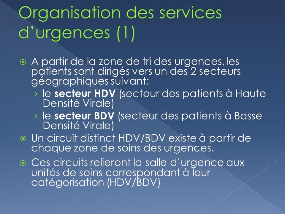 A partir de la zone de tri des urgences, les patients sont dirigés vers un des 2 secteurs géographiques suivant: le secteur HDV (secteur des patients à Haute Densité Virale) le secteur BDV (secteur des patients à Basse Densité Virale) Un circuit distinct HDV/BDV existe à partir de chaque zone de soins des urgences.