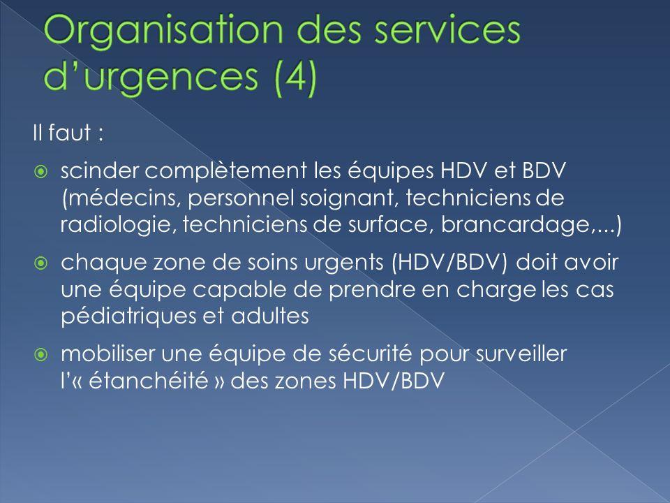 Il faut : scinder complètement les équipes HDV et BDV (médecins, personnel soignant, techniciens de radiologie, techniciens de surface, brancardage,..