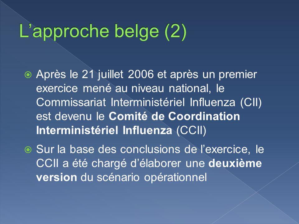 Après le 21 juillet 2006 et après un premier exercice mené au niveau national, le Commissariat Interministériel Influenza (CII) est devenu le Comité de Coordination Interministériel Influenza (CCII) Sur la base des conclusions de lexercice, le CCII a été chargé délaborer une deuxième version du scénario opérationnel