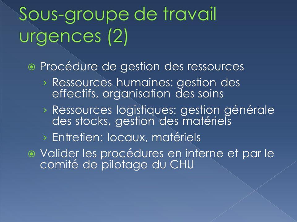 Procédure de gestion des ressources Ressources humaines: gestion des effectifs, organisation des soins Ressources logistiques: gestion générale des st