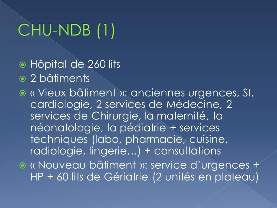 Hôpital de 260 lits 2 bâtiments « Vieux bâtiment »: anciennes urgences, SI, cardiologie, 2 services de Médecine, 2 services de Chirurgie, la maternité