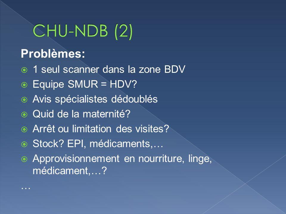 Problèmes: 1 seul scanner dans la zone BDV Equipe SMUR = HDV? Avis spécialistes dédoublés Quid de la maternité? Arrêt ou limitation des visites? Stock