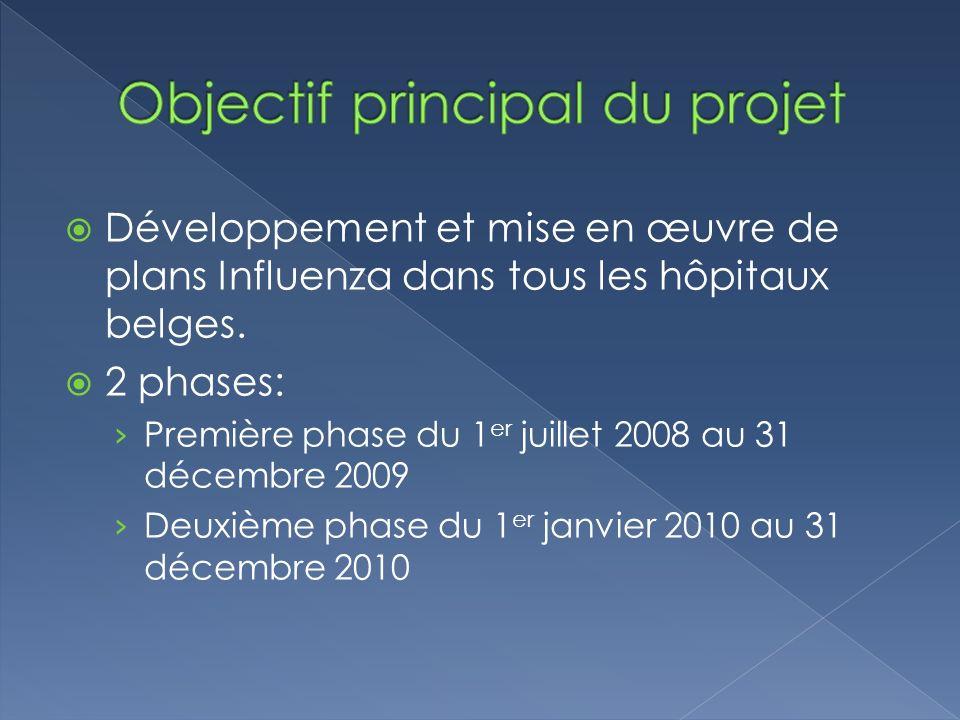 Développement et mise en œuvre de plans Influenza dans tous les hôpitaux belges. 2 phases: Première phase du 1 er juillet 2008 au 31 décembre 2009 Deu