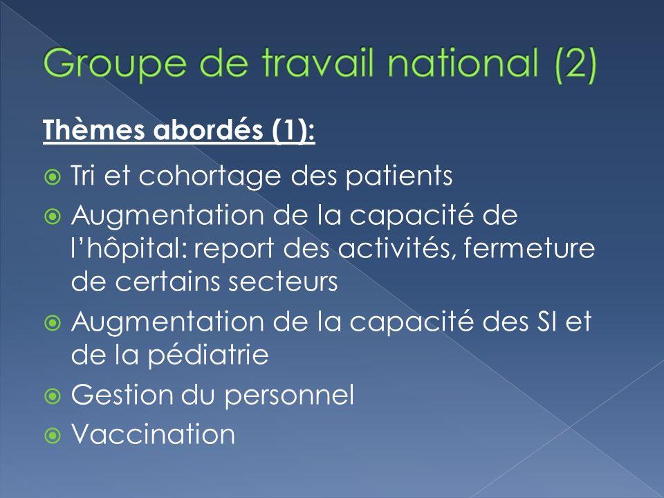 Thèmes abordés (1): Tri et cohortage des patients Augmentation de la capacité de lhôpital: report des activités, fermeture de certains secteurs Augmentation de la capacité des SI et de la pédiatrie Gestion du personnel Vaccination