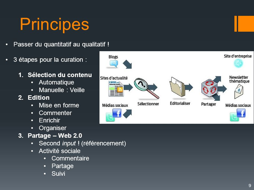 9 Passer du quantitatif au qualitatif ! 3 étapes pour la curation : 1.Sélection du contenu Automatique Manuelle : Veille 2.Edition Mise en forme Comme