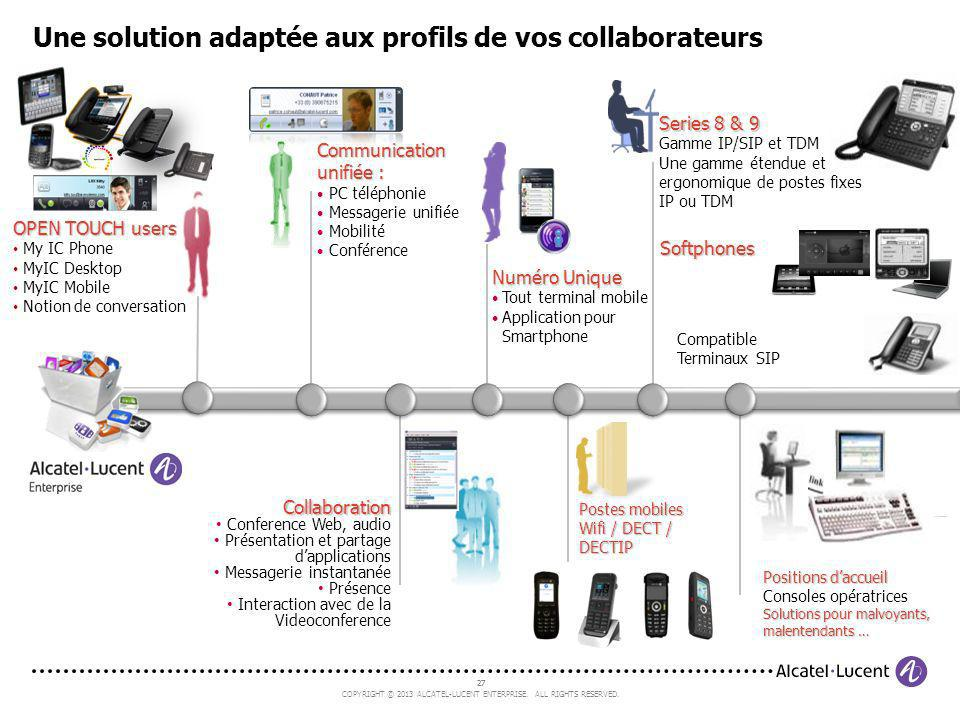 27 COPYRIGHT © 2013 ALCATEL-LUCENT ENTERPRISE. ALL RIGHTS RESERVED. 27 Positions daccueil Consoles opératrices Solutions pour malvoyants, malentendant