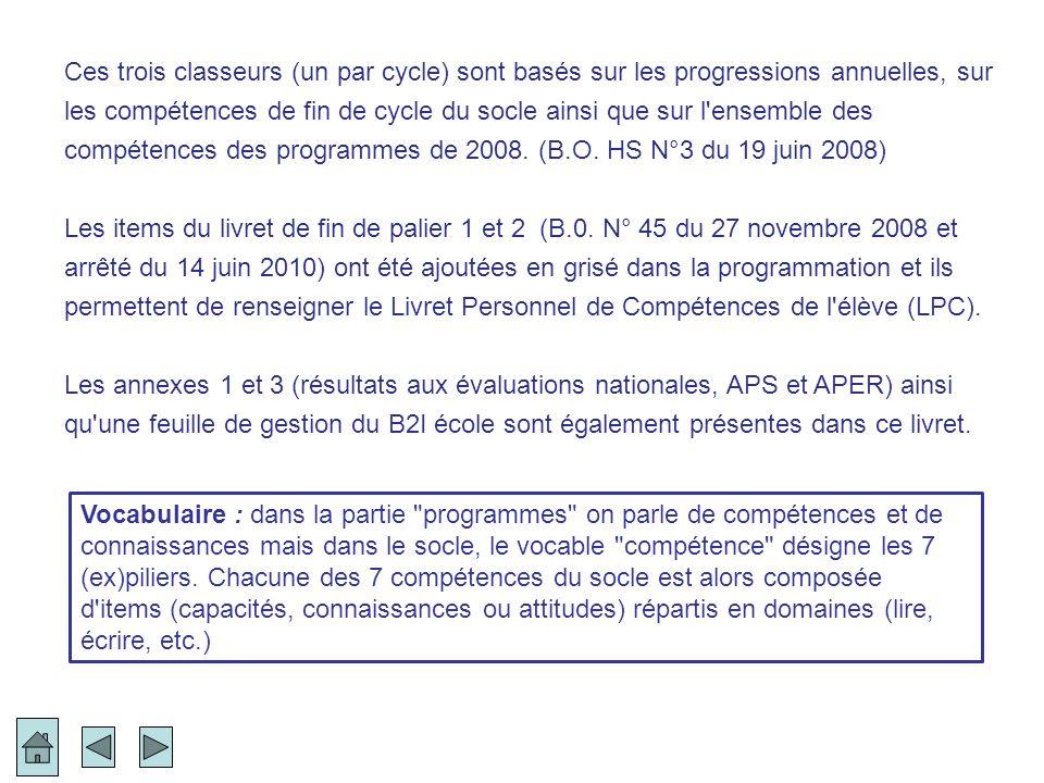 Programmation, profil de classe et livrets des élèves.