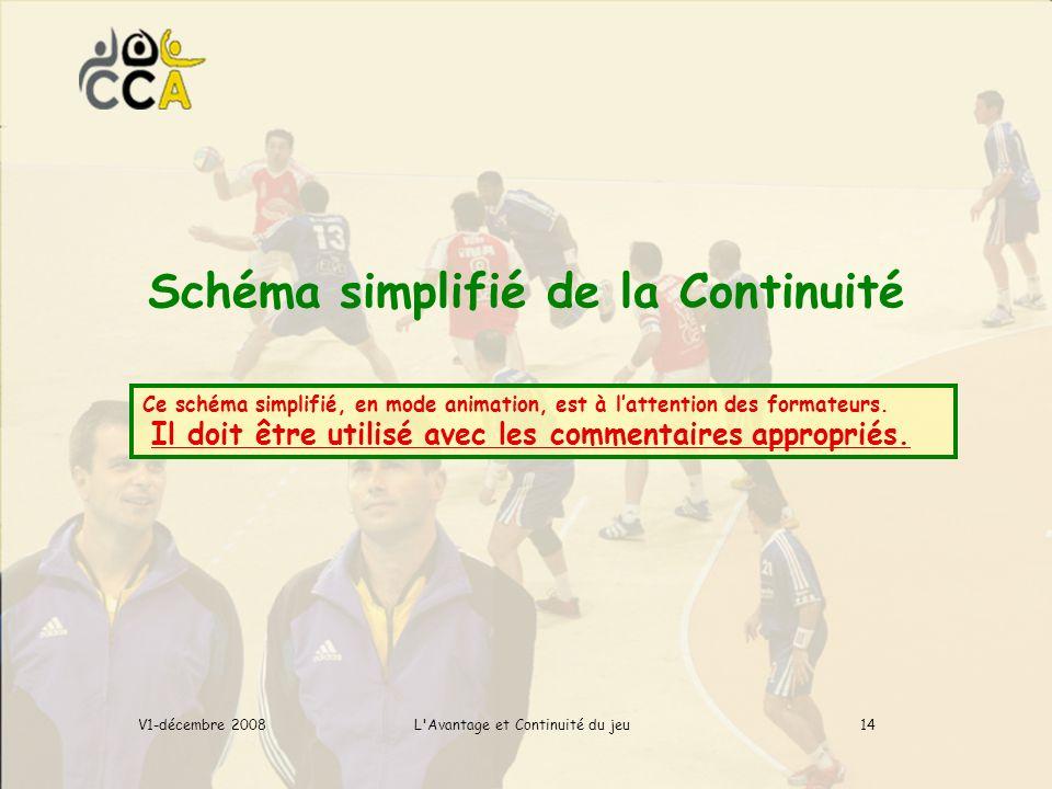 Schéma simplifié de la Continuité L Avantage et Continuité du jeuV1-décembre 2008 Ce schéma simplifié, en mode animation, est à lattention des formateurs.