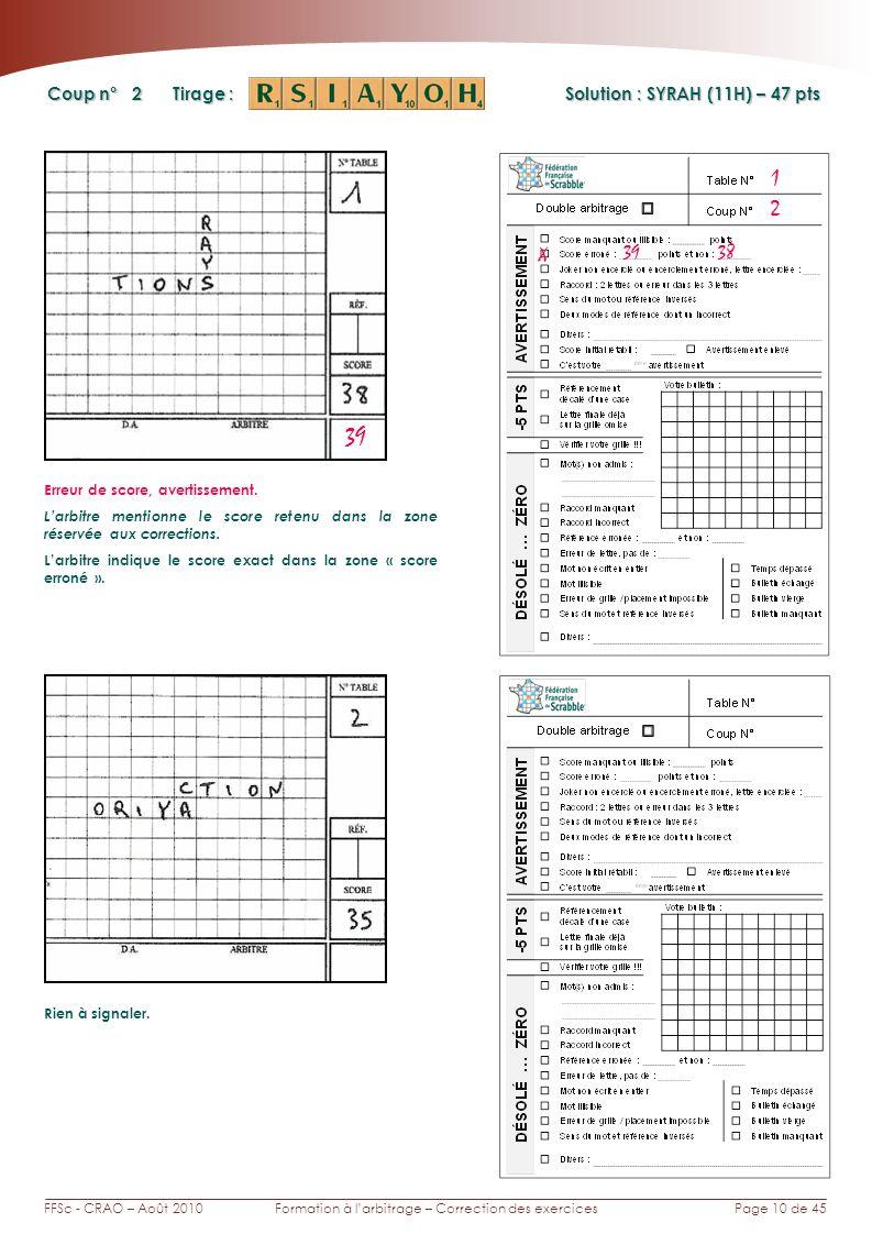 Page 10 de 45FFSc - CRAO – Août 2010Formation à larbitrage – Correction des exercices Coup n° Tirage : Solution : SYRAH (11H) – 47 pts 2 1 X 39 38 Erreur de score, avertissement.