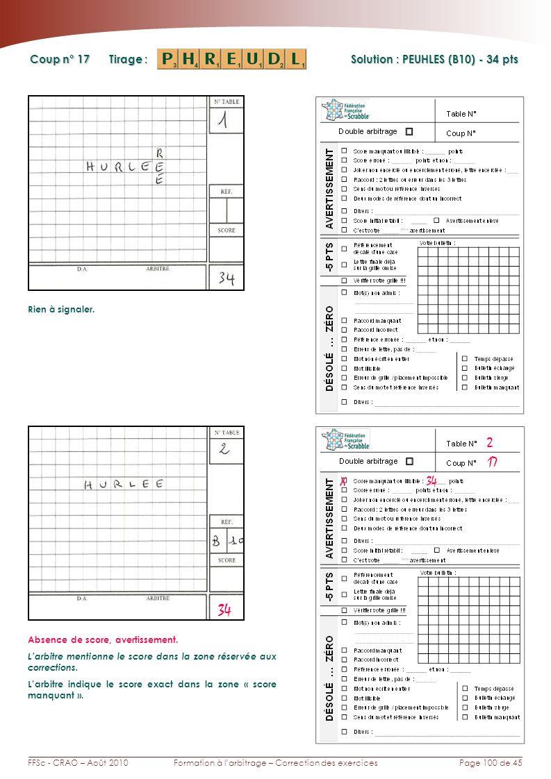 Page 100 de 45FFSc - CRAO – Août 2010Formation à larbitrage – Correction des exercices Coup n° Tirage : Solution : PEUHLES (B10) - 34 pts 17 2 34 Rien à signaler.