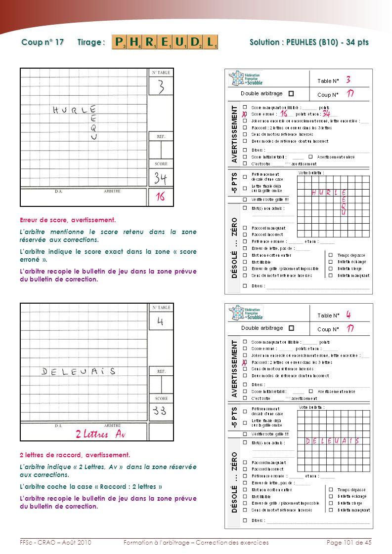 Page 101 de 45FFSc - CRAO – Août 2010Formation à larbitrage – Correction des exercices Coup n° Tirage : Solution : PEUHLES (B10) - 34 pts 17 3 4 16 X 34 HURL Erreur de score, avertissement.