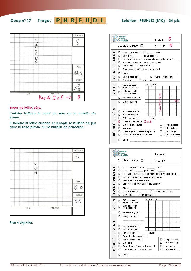Page 102 de 45FFSc - CRAO – Août 2010Formation à larbitrage – Correction des exercices Coup n° Tirage : Solution : PEUHLES (B10) - 34 pts 17 5 Pas de 2 x E => 0 Erreur de lettre, zéro.