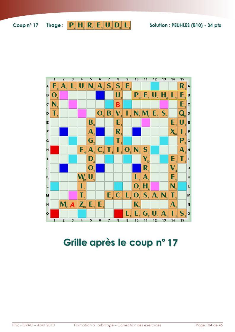 Page 104 de 45FFSc - CRAO – Août 2010Formation à larbitrage – Correction des exercices Coup n° Tirage : Grille après le coup n° Solution : PEUHLES (B1