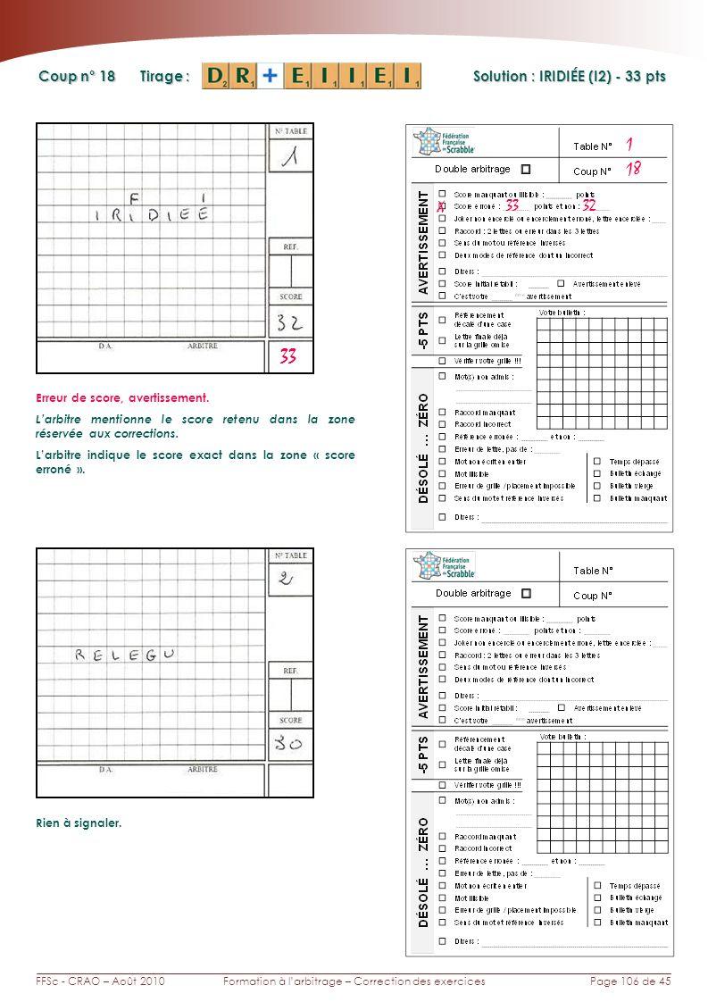 Page 106 de 45FFSc - CRAO – Août 2010Formation à larbitrage – Correction des exercices Coup n° Tirage : Solution : IRIDIÉE (I2) - 33 pts 18 1 33 X 32 Erreur de score, avertissement.