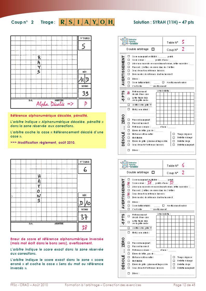 Page 12 de 45FFSc - CRAO – Août 2010Formation à larbitrage – Correction des exercices Coup n° Tirage : Solution : SYRAH (11H) – 47 pts 2 5 Alpha.
