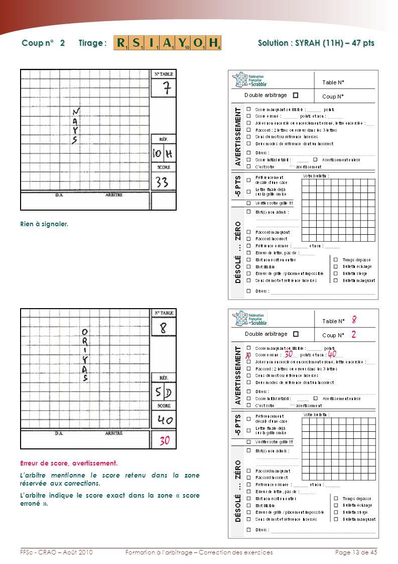 Page 13 de 45FFSc - CRAO – Août 2010Formation à larbitrage – Correction des exercices Coup n° Tirage : Solution : SYRAH (11H) – 47 pts Rien à signaler.