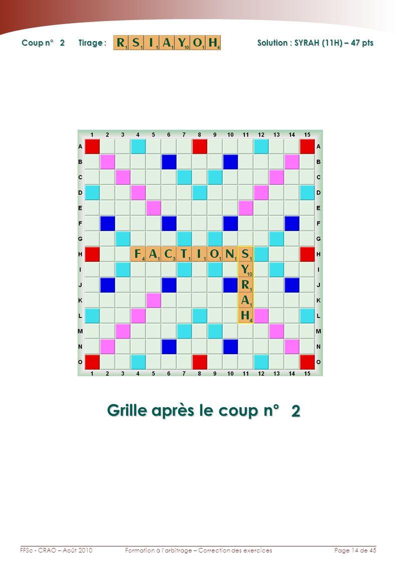 Page 14 de 45FFSc - CRAO – Août 2010Formation à larbitrage – Correction des exercices Coup n° Tirage : Grille après le coup n° 2 2 Solution : SYRAH (11H) – 47 pts
