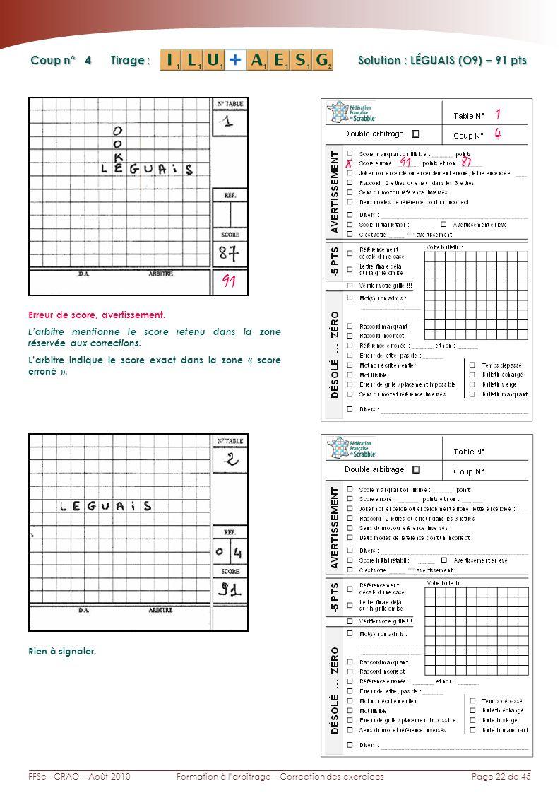 Page 22 de 45FFSc - CRAO – Août 2010Formation à larbitrage – Correction des exercices Coup n° Tirage : 4 1 Solution : LÉGUAIS (O9) – 91 pts 91 X 87 Erreur de score, avertissement.