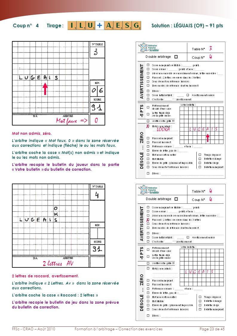 Page 23 de 45FFSc - CRAO – Août 2010Formation à larbitrage – Correction des exercices Coup n° Tirage : 4 3 X LOOKA S LUGE A I X 4 4 Solution : LÉGUAIS (O9) – 91 pts Mot faux => 0 Mot non admis, zéro.