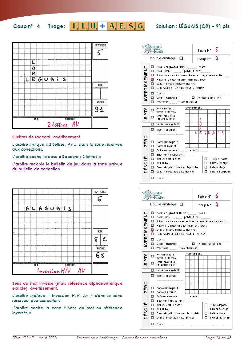 Page 24 de 45FFSc - CRAO – Août 2010Formation à larbitrage – Correction des exercices Coup n° Tirage : 4 5 X L LEGU K O X 4 6 Solution : LÉGUAIS (O9) – 91 pts 2 lettres AV Inversion H/V AV 2 lettres de raccord, avertissement.