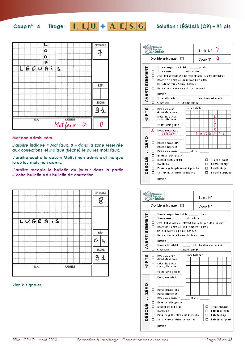 Page 25 de 45FFSc - CRAO – Août 2010Formation à larbitrage – Correction des exercices Coup n° Tirage : 4 7 Solution : LÉGUAIS (O9) – 91 pts Mot faux => 0 X LOOKA S LEGU A I Mot non admis, zéro.