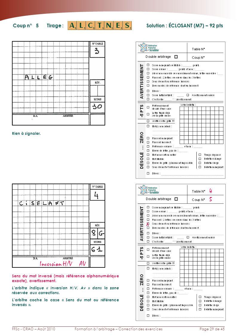 Page 29 de 45FFSc - CRAO – Août 2010Formation à larbitrage – Correction des exercices Coup n° Tirage : Solution : ÉCLOSANT (M7) – 92 pts X 5 4 Inversion H/V AV Sens du mot inversé (mais référence alphanumérique exacte), avertissement.