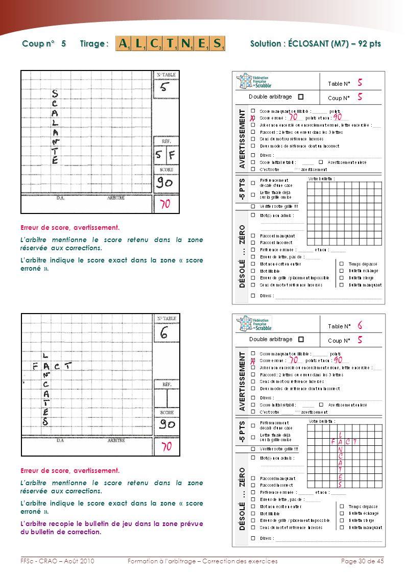Page 30 de 45FFSc - CRAO – Août 2010Formation à larbitrage – Correction des exercices Coup n° Tirage : 5 5 Solution : ÉCLOSANT (M7) – 92 pts X 70 90 5