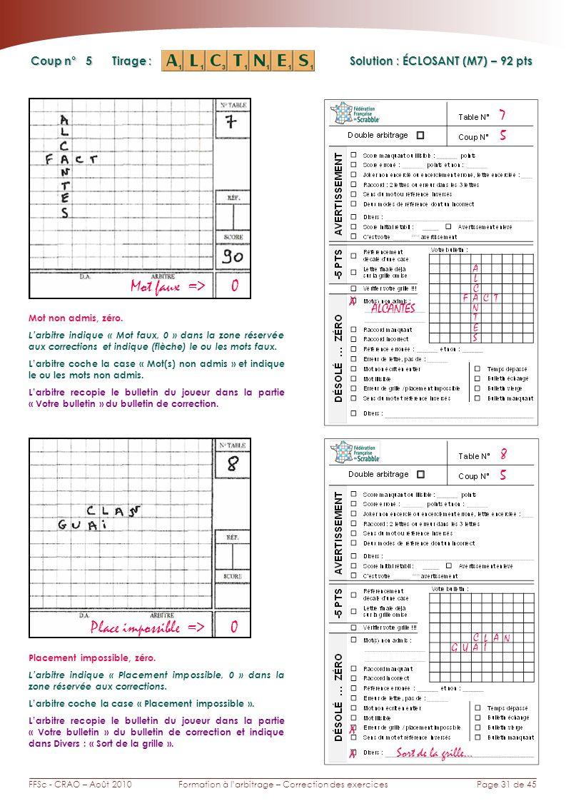 Page 31 de 45FFSc - CRAO – Août 2010Formation à larbitrage – Correction des exercices Coup n° Tirage : 5 7 Solution : ÉCLOSANT (M7) – 92 pts 5 8 Mot faux => 0 Place impossible => 0 X ALCANTES Mot non admis, zéro.