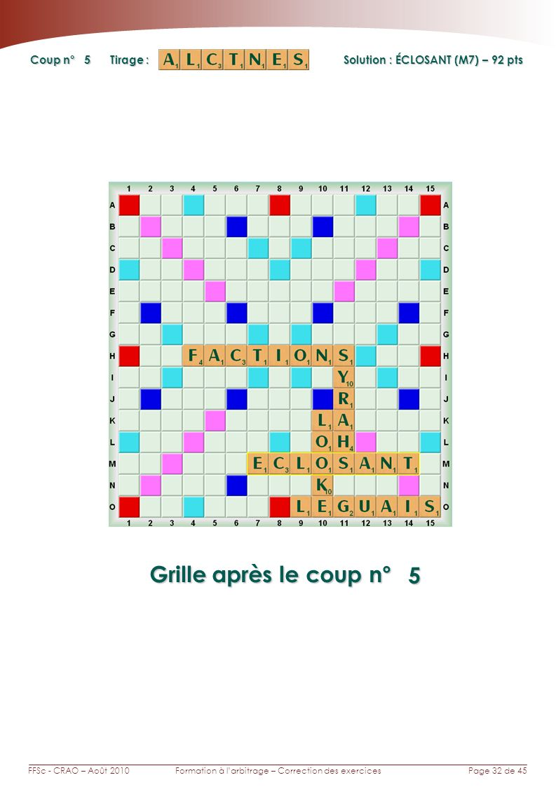 Page 32 de 45FFSc - CRAO – Août 2010Formation à larbitrage – Correction des exercices Coup n° Tirage : Grille après le coup n° 5 5 Solution : ÉCLOSANT