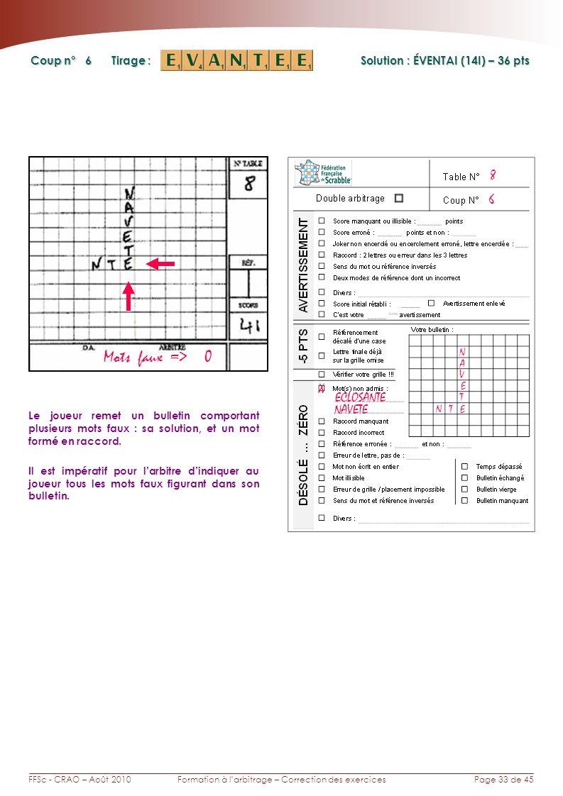 Page 33 de 45FFSc - CRAO – Août 2010Formation à larbitrage – Correction des exercices Coup n° Tirage : 6 Le joueur remet un bulletin comportant plusieurs mots faux : sa solution, et un mot formé en raccord.