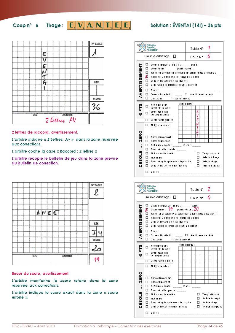 Page 34 de 45FFSc - CRAO – Août 2010Formation à larbitrage – Correction des exercices Coup n° Tirage : 6 1 Solution : ÉVENTAI (14I) – 36 pts 6 2 19 X V E N T E 2 lettres AV 2 lettres de raccord, avertissement.