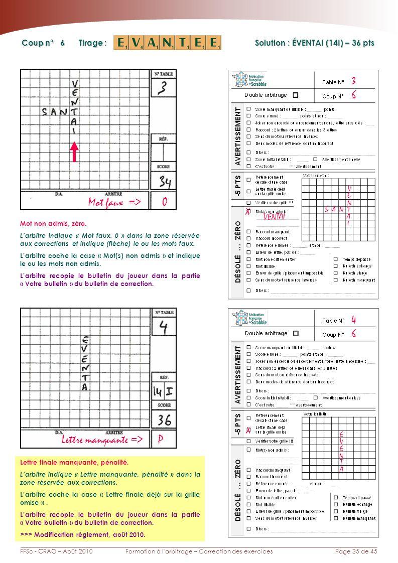 Page 35 de 45FFSc - CRAO – Août 2010Formation à larbitrage – Correction des exercices Coup n° Tirage : 6 3 Solution : ÉVENTAI (14I) – 36 pts 6 4 X E V T A N E Lettre manquante => P Mot faux => 0 X VENTAI SAN A I Mot non admis, zéro.