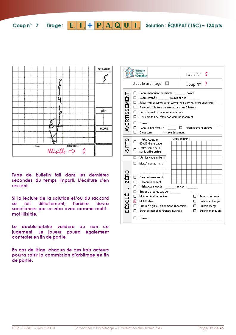 Page 39 de 45FFSc - CRAO – Août 2010Formation à larbitrage – Correction des exercices Coup n° Tirage : 7 Type de bulletin fait dans les dernières seco