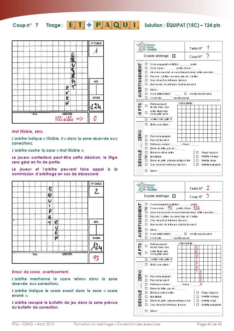 Page 40 de 45FFSc - CRAO – Août 2010Formation à larbitrage – Correction des exercices Coup n° Tirage : 7 1 Solution : ÉQUIPAT (15C) – 124 pts 7 2 X X 93 124 Illisible => 0 93 Mot illisible, zéro.