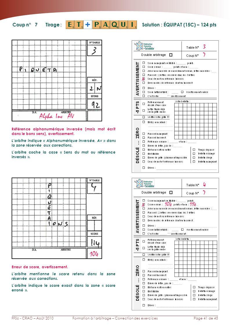 Page 41 de 45FFSc - CRAO – Août 2010Formation à larbitrage – Correction des exercices Coup n° Tirage : 7 3 Solution : ÉQUIPAT (15C) – 124 pts 7 4 X X 104 114 Alpha Inv AV 104 Erreur de score, avertissement.