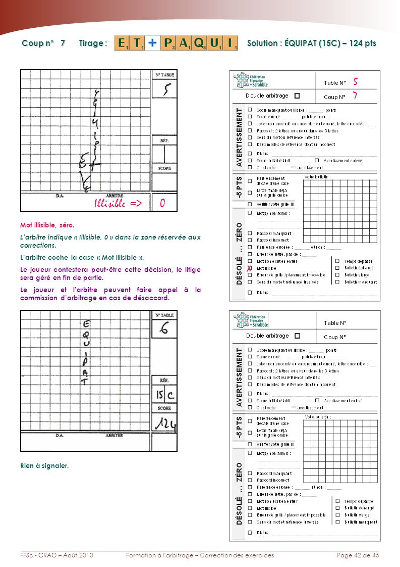 Page 42 de 45FFSc - CRAO – Août 2010Formation à larbitrage – Correction des exercices Coup n° Tirage : 7 5 Solution : ÉQUIPAT (15C) – 124 pts X Illisible => 0 Mot illisible, zéro.