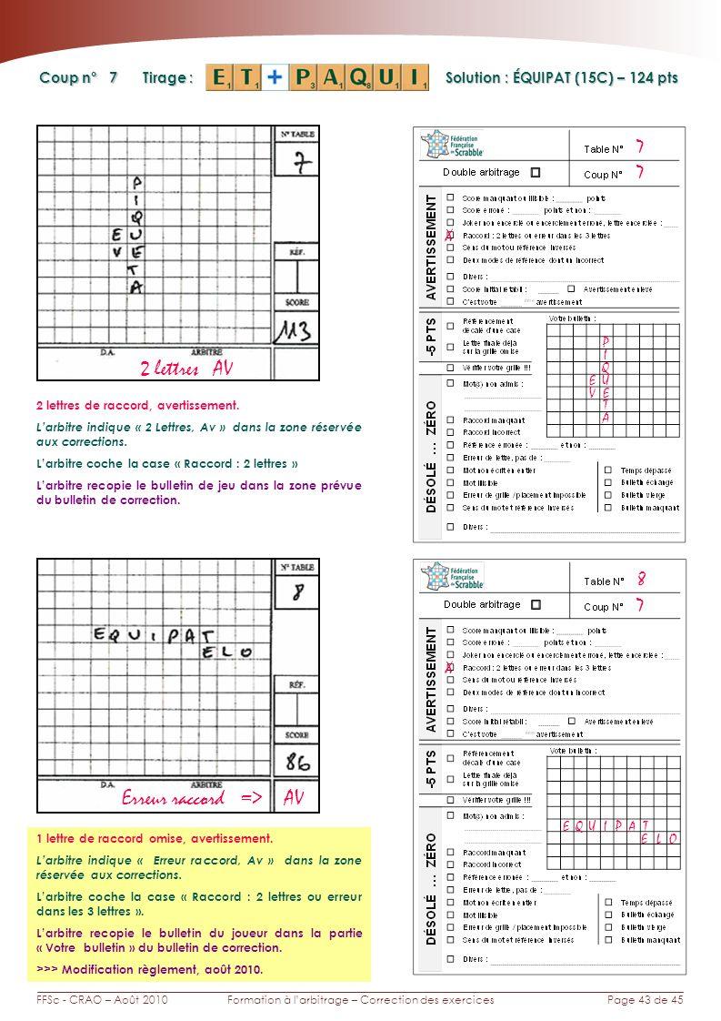Page 43 de 45FFSc - CRAO – Août 2010Formation à larbitrage – Correction des exercices Coup n° Tirage : 7 7 Solution : ÉQUIPAT (15C) – 124 pts 7 8 X I Q U E P T A X 2 lettres AV Erreur raccord => AV 2 lettres de raccord, avertissement.