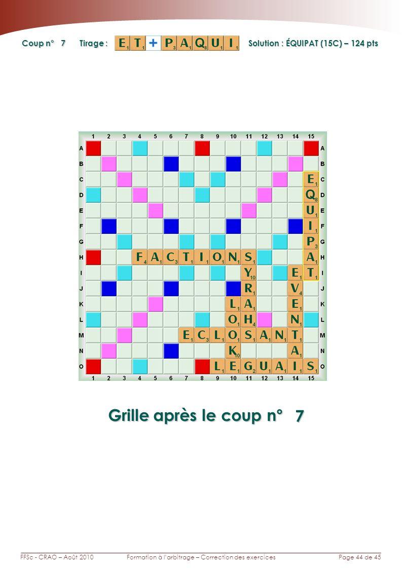 Page 44 de 45FFSc - CRAO – Août 2010Formation à larbitrage – Correction des exercices Coup n° Tirage : Grille après le coup n° Solution : ÉQUIPAT (15C
