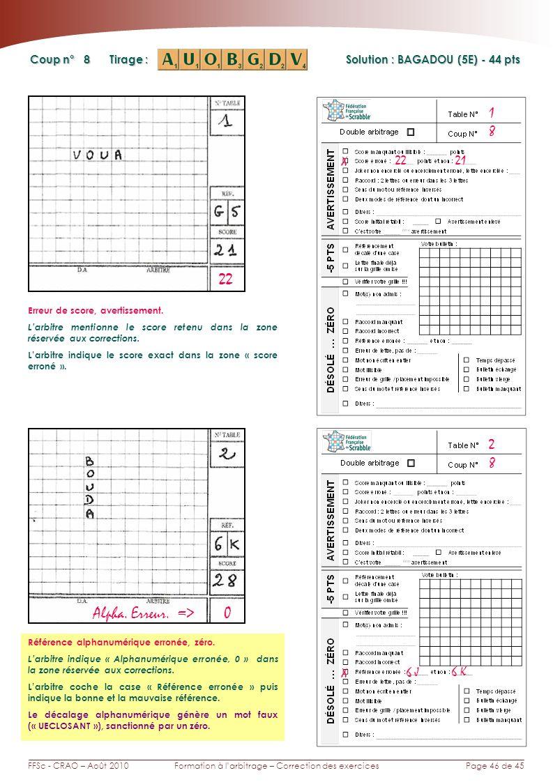 Page 46 de 45FFSc - CRAO – Août 2010Formation à larbitrage – Correction des exercices Coup n° Tirage : 8 1 Solution : BAGADOU (5E) - 44 pts 8 2 22 Alpha.