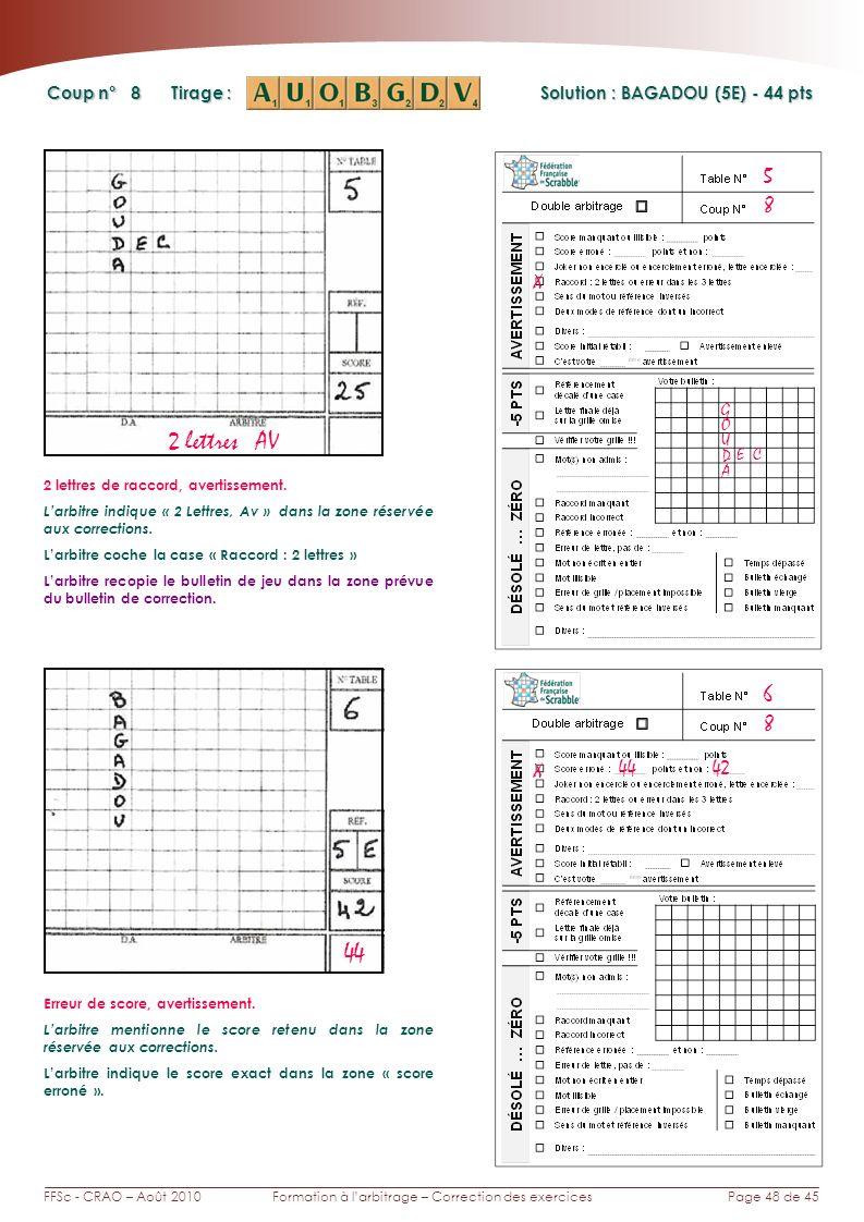 Page 48 de 45FFSc - CRAO – Août 2010Formation à larbitrage – Correction des exercices Coup n° Tirage : 8 5 Solution : BAGADOU (5E) - 44 pts 8 6 44 42 44 Erreur de score, avertissement.