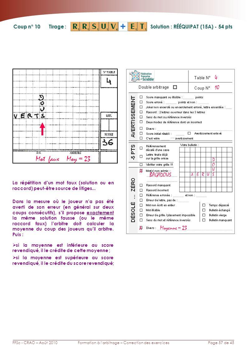 Page 57 de 45FFSc - CRAO – Août 2010Formation à larbitrage – Correction des exercices Coup n° Tirage : 10 La répétition dun mot faux (solution ou en raccord) peut-être source de litiges...