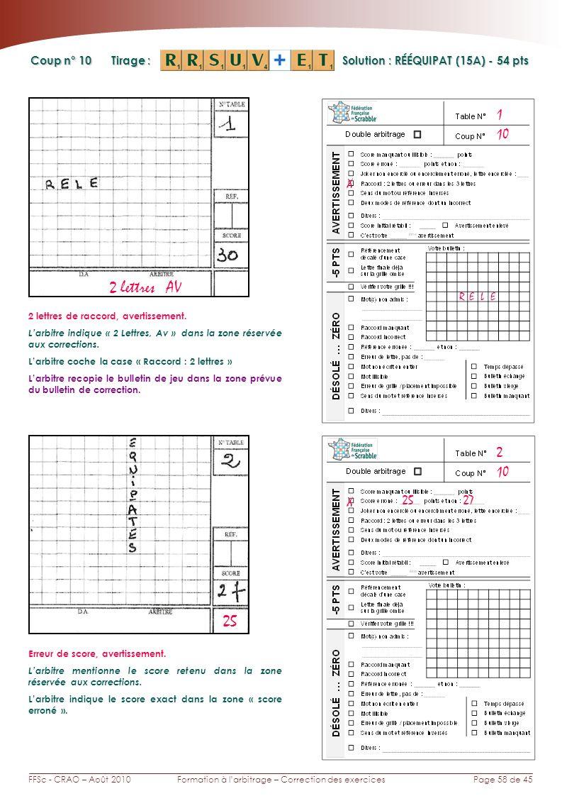 Page 58 de 45FFSc - CRAO – Août 2010Formation à larbitrage – Correction des exercices Coup n° Tirage : 10 1 Solution : RÉÉQUIPAT (15A) - 54 pts 10 2 25 X R EL 2 lettres AV 2 lettres de raccord, avertissement.