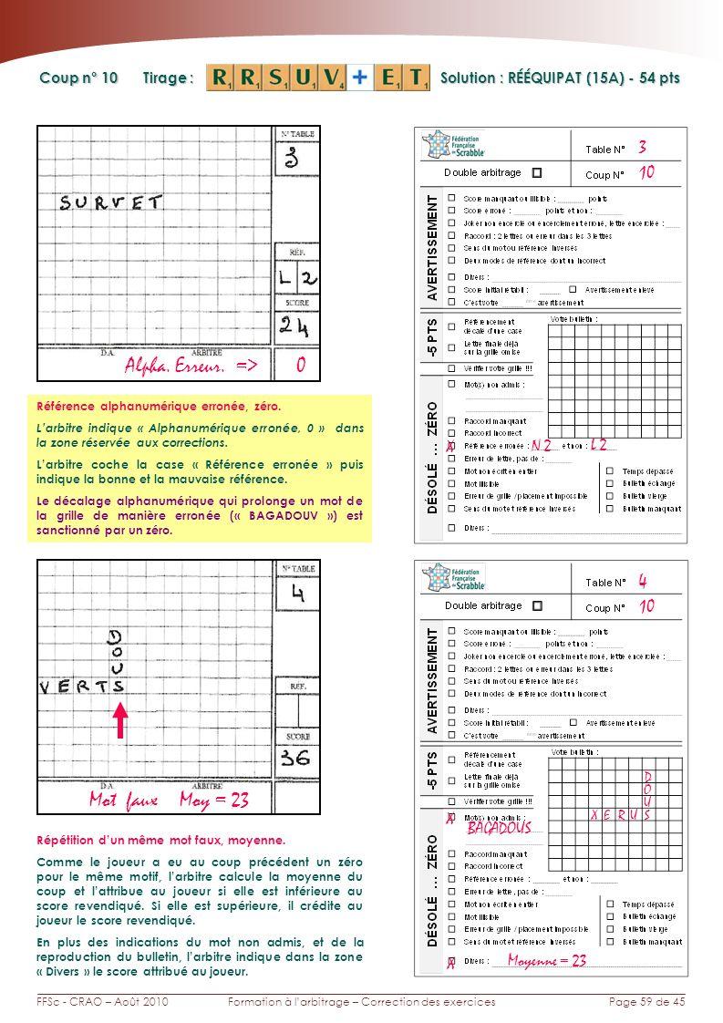 Page 59 de 45FFSc - CRAO – Août 2010Formation à larbitrage – Correction des exercices Coup n° Tirage : 10 3 Solution : RÉÉQUIPAT (15A) - 54 pts 10 4 Mot faux Moy = 23 Alpha.