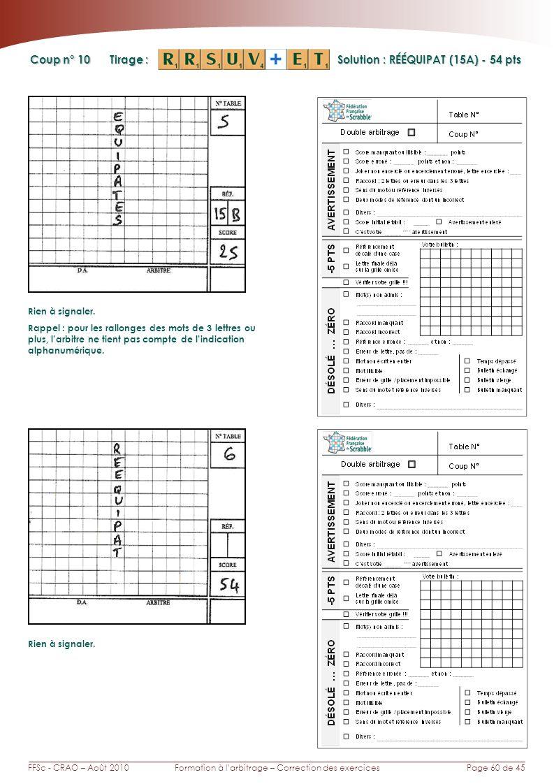Page 60 de 45FFSc - CRAO – Août 2010Formation à larbitrage – Correction des exercices Coup n° Tirage : Solution : RÉÉQUIPAT (15A) - 54 pts Rien à signaler.