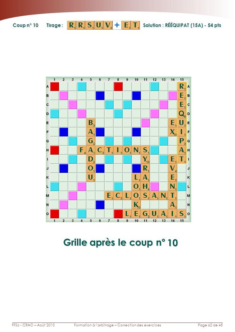 Page 62 de 45FFSc - CRAO – Août 2010Formation à larbitrage – Correction des exercices Coup n° Tirage : Grille après le coup n° Solution : RÉÉQUIPAT (15A) - 54 pts 10 10