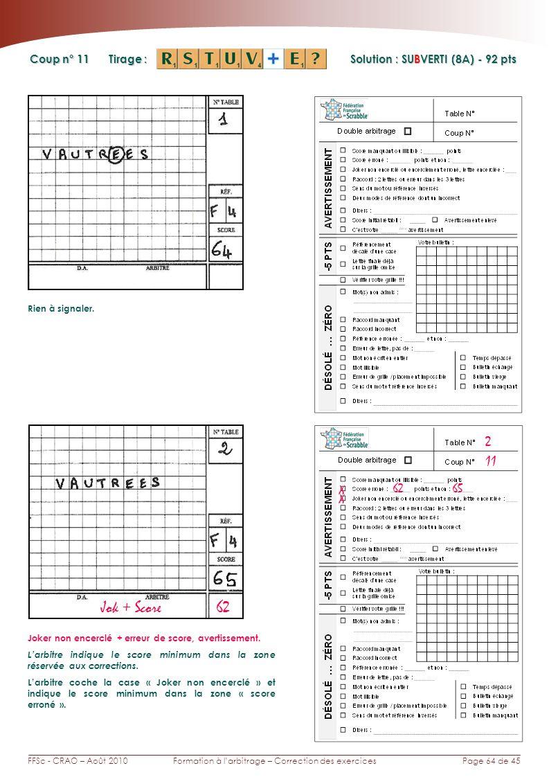 Page 64 de 45FFSc - CRAO – Août 2010Formation à larbitrage – Correction des exercices Coup n° Tirage : Solution : SUBVERTI (8A) - 92 pts 11 2 Jok + Score 62 Rien à signaler.